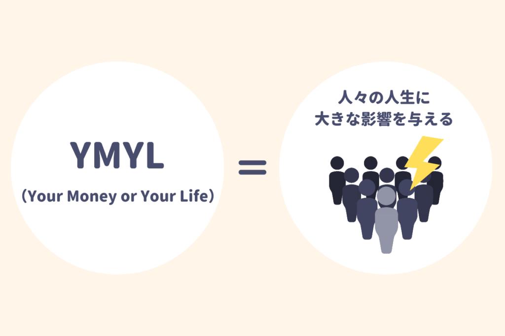 YMYLの図解